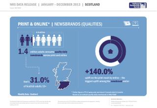 t hat's 3 1.0% of  Scottish adults 15+