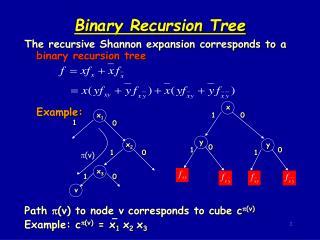 Binary Recursion Tree