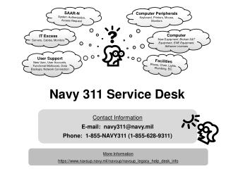 Contact Information E-mail:  navy311@navy.mil Phone:  1-855-NAVY311 (1-855-628-9311)
