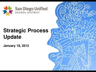 Strategic Process Update