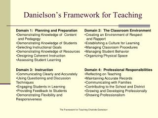 Danielson's Framework for Teaching