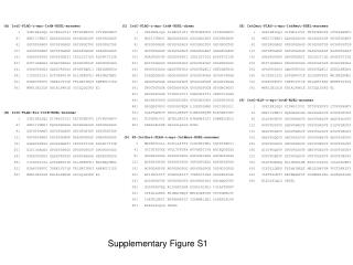 Supplementary Figure S1
