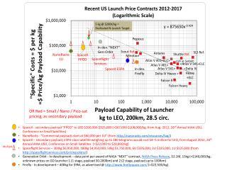 SpaceX ESPA