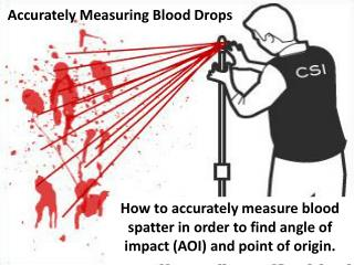 Accurately Measuring Blood Drops