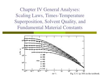 Chapter IV General Analyses: Scaling Laws, Times-Temperature Superposition, Solvent Quality, and Fundamental Material C