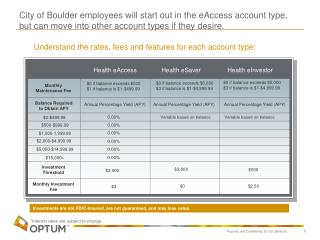 Understand the rates, fees and features for each account type:
