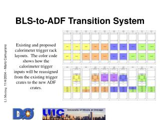 BLS-to-ADF Transition System