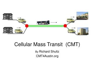 Cellular Mass Transit  (CMT) By  Richard Shultz CMT4Austin