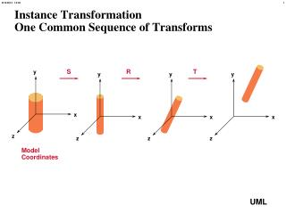 Instance Transformation One Common Sequence of Transforms