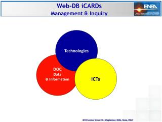 Web-DB iCARDs Management & Inquiry