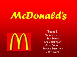Team 1: Chris Athens Ben Baker Chris Bolinger Josh Carver Jordan Guenther Jeff Ward