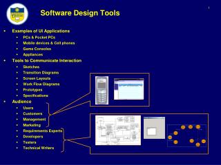 Software Design Tools