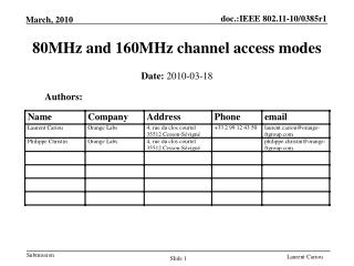 80MHz and 160MHz channel access modes