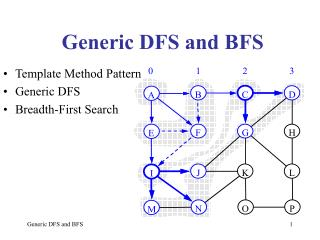 Generic DFS and BFS
