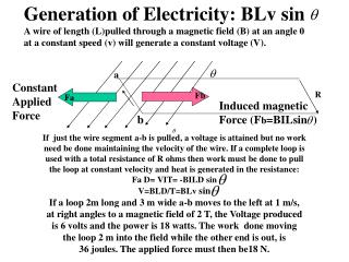 Generation of Electricity: BLv sin
