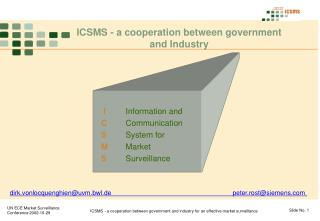I Information and C Communication S System for M Market S Surveillance