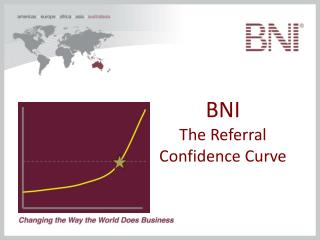 BNI The Referral  Confidence Curve