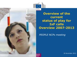 Overview of the current status of play for  IxF  calls Overview  2007-2013