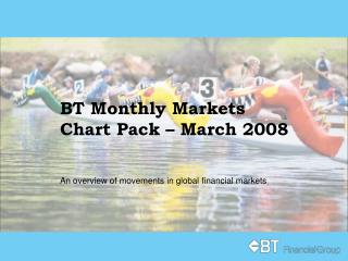 BT Monthly Markets Chart Pack – March 2008