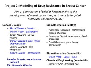 Project 2: Modeling of Drug Resistance in Breast Cancer