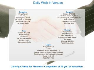 Daily Walk-in Venues