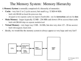 The Memory System:  Memory Hierarchy
