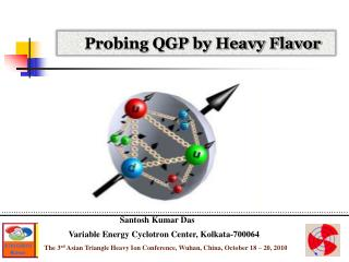 Probing QGP by Heavy Flavor