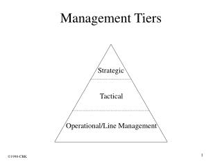 Management Tiers