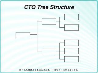 CTQ Tree Structure