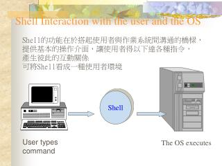 Shell Interaction with the user and the OS