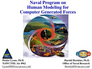 Naval Program on Human Modeling for   Computer Generated Forces