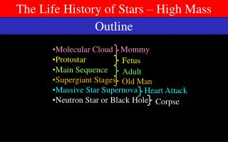 The Life History of Stars – High Mass