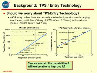 Background:  TPS / Entry Technology