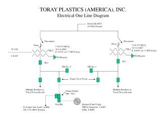 TORAY PLASTICS (AMERICA), INC. Electrical One Line Diagram