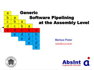 Generic  	Software Pipelining 		at the Assembly Level