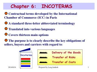 Contractual terms developed by the International  Chamber of Commerce (ICC) in Paris