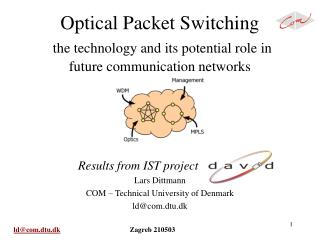 Optical Packet Switching the technology and its potential role in  future communication networks