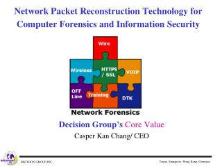 Network Packet Reconstruction Technology for Computer Forensics and Information Security