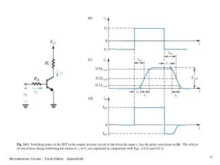 Fig .  14.23   The TTL gate and its voltage transfer characteristic.