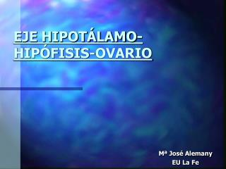 EJE HIPOTÁLAMO-HIPÓFISIS-OVARIO