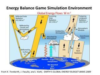 Energy Balance Game Simulation Environment