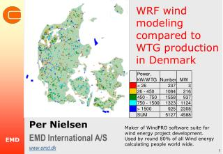 WRF wind modeling compared to WTG production in Denmark