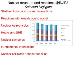Nuclear structure and reactions @IN2P3 Selected Higlights
