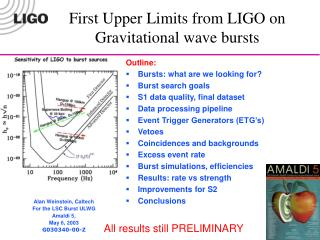 First Upper Limits from LIGO on Gravitational wave bursts