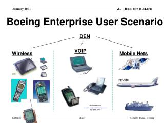 Boeing Enterprise User Scenario