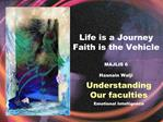 Life is a Journey Faith is the Vehicle  MAJLIS 6  Hasnain Walji