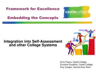 Integration into Self-Assessment  and other College Systems