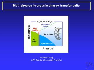 Mott physics in  organic charge-transfer salts