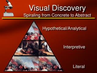 Visual Discovery Spiraling from Concrete to Abstract