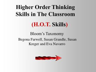 Higher Order Thinking Skills in The Classroom